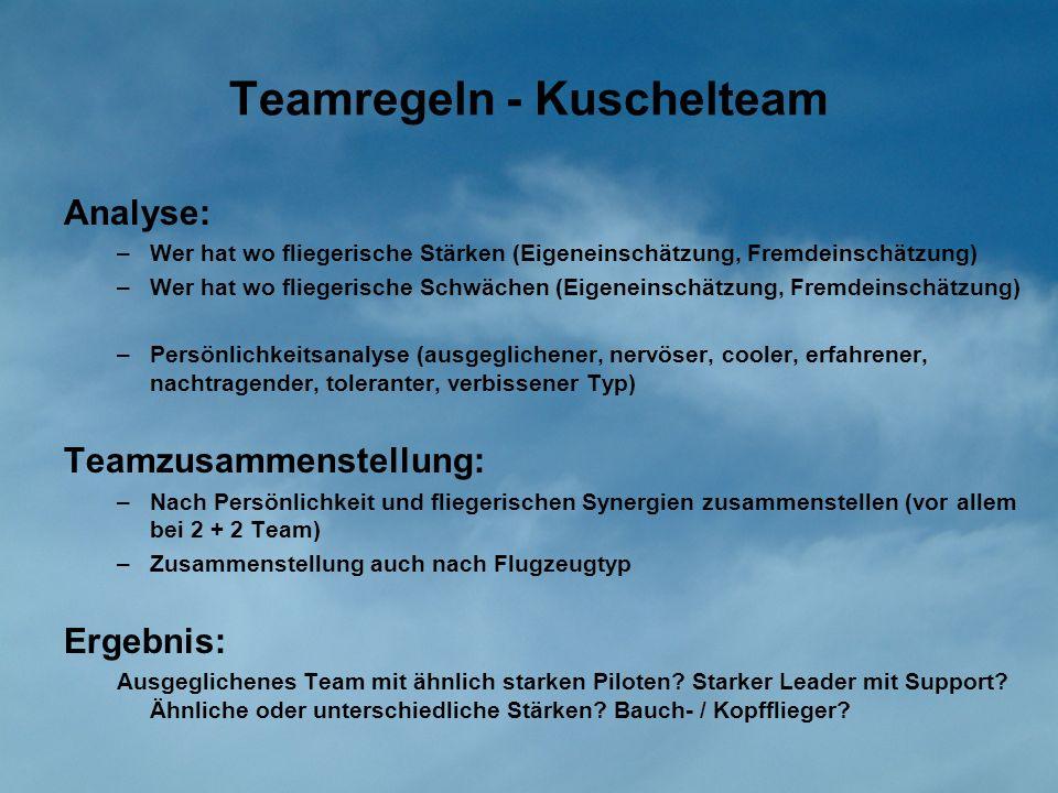Teamregeln - Kuschelteam Analyse: –Wer hat wo fliegerische Stärken (Eigeneinschätzung, Fremdeinschätzung) –Wer hat wo fliegerische Schwächen (Eigenein