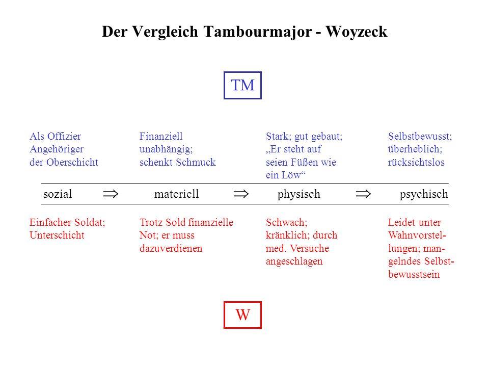 Der Vergleich Tambourmajor - Woyzeck TM W Als Offizier Angehöriger der Oberschicht Finanziell unabhängig; schenkt Schmuck Stark; gut gebaut; Er steht