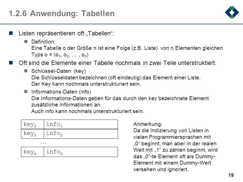 1.2.6Anwendung: Tabellen Listen repräsentieren oft Tabellen: Definition: Eine Tabelle o der Größe n ist eine Folge (z.B. Liste) von n Elementen gleich