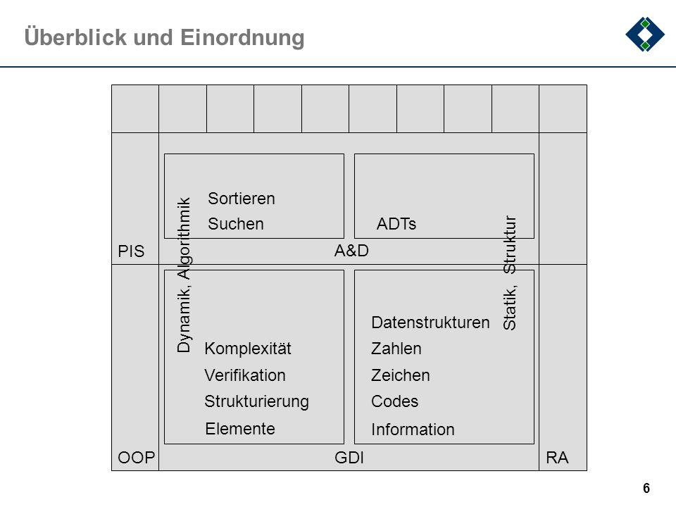 6 Überblick und Einordnung Elemente OOP Information RAGDI Strukturierung Statik, Struktur Codes Zeichen Zahlen Datenstrukturen Verifikation Komplexitä