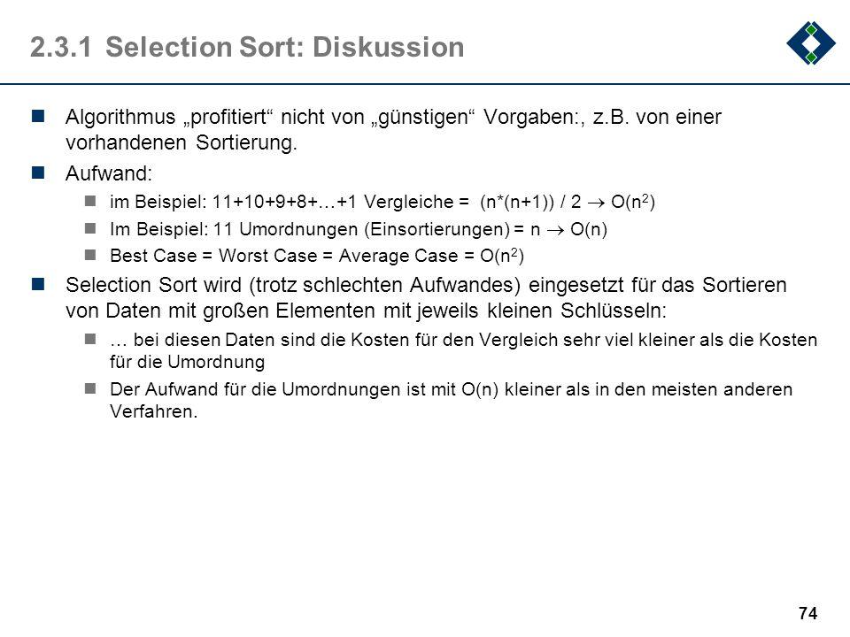 2.3.1Selection Sort: Diskussion Algorithmus profitiert nicht von günstigen Vorgaben:, z.B. von einer vorhandenen Sortierung. Aufwand: im Beispiel: 11+