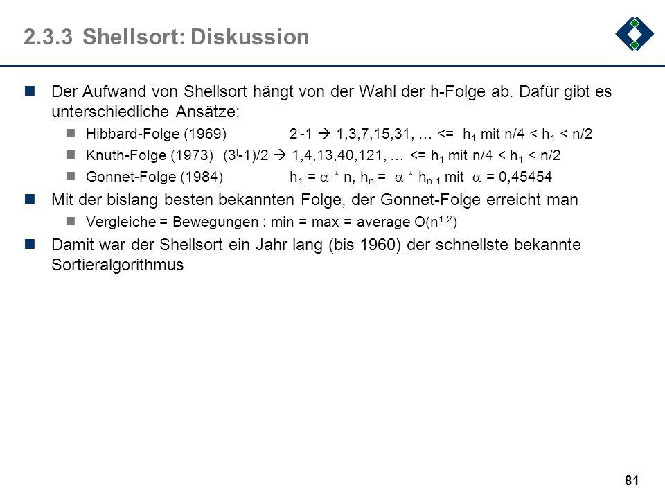 2.3.3Shellsort: Diskussion Der Aufwand von Shellsort hängt von der Wahl der h-Folge ab. Dafür gibt es unterschiedliche Ansätze: Hibbard-Folge (1969)2