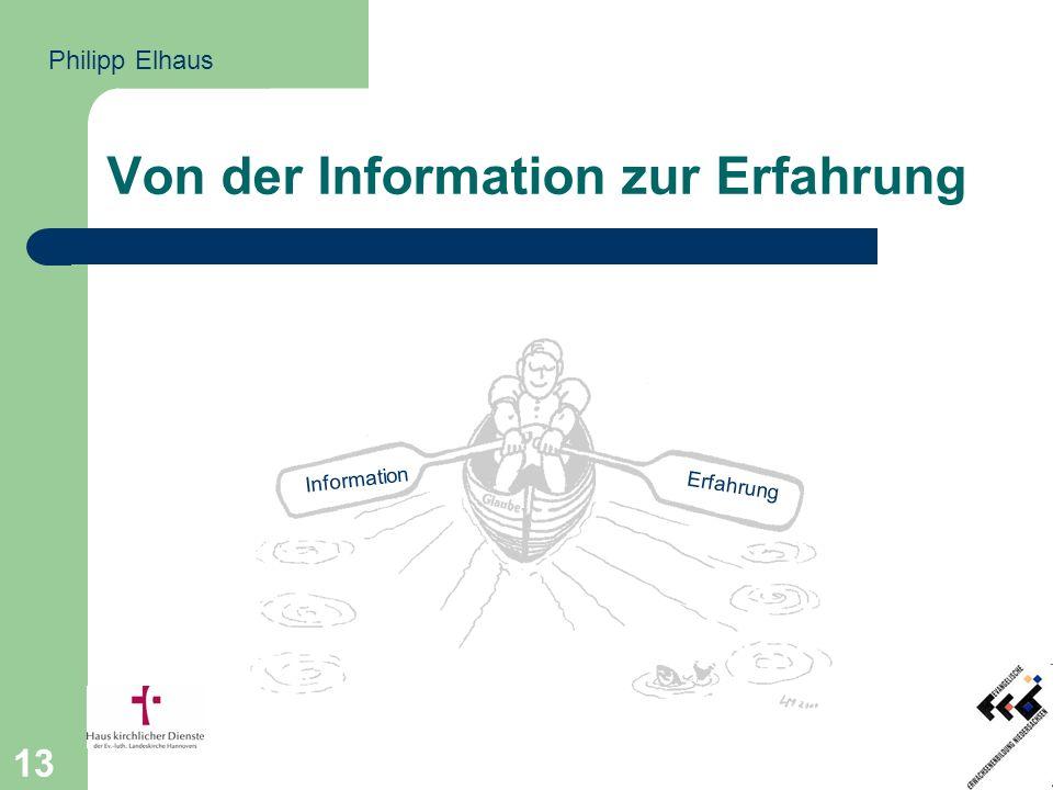 13 Von der Information zur Erfahrung Information Erfahrung Philipp Elhaus
