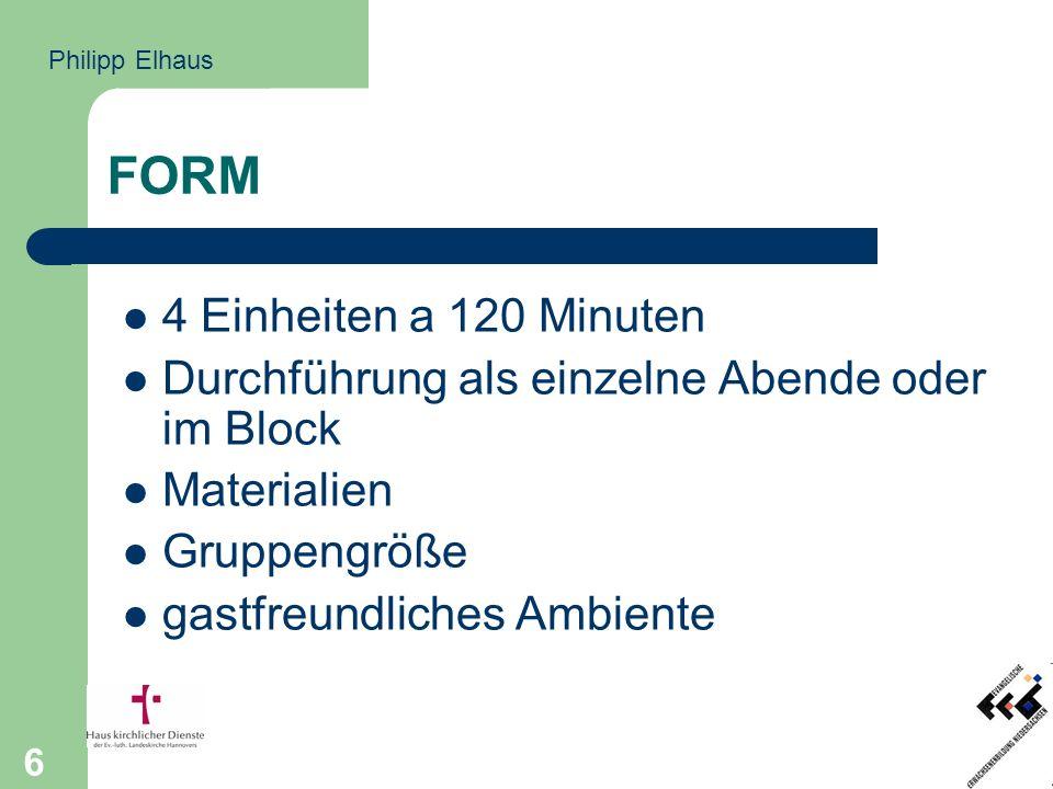 6 FORM 4 Einheiten a 120 Minuten Durchführung als einzelne Abende oder im Block Materialien Gruppengröße gastfreundliches Ambiente Philipp Elhaus
