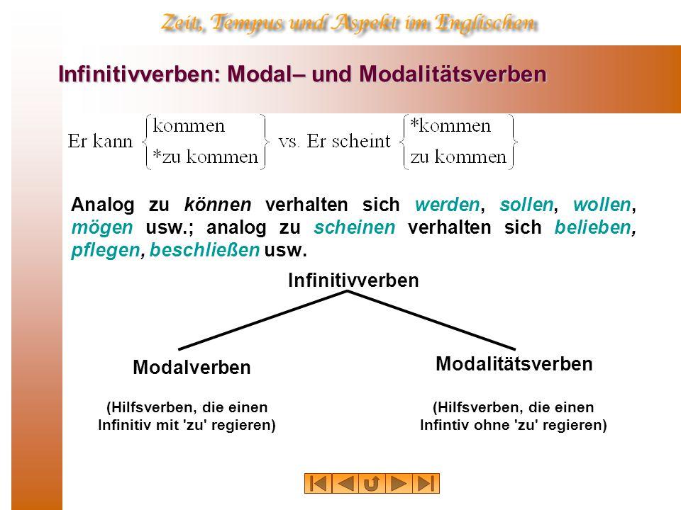 Infinitivverben: Modal– und Modalitätsverben Analog zu können verhalten sich werden, sollen, wollen, mögen usw.; analog zu scheinen verhalten sich bel