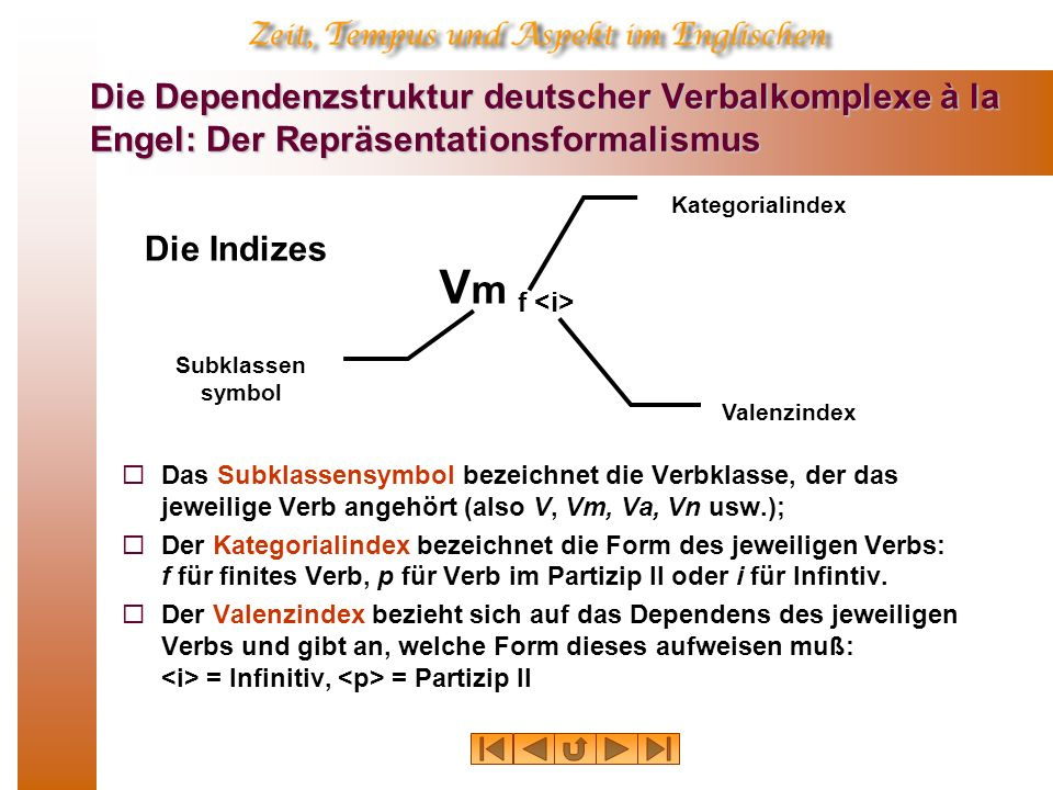 Die Dependenzstruktur deutscher Verbalkomplexe à la Engel: Der Repräsentationsformalismus Das Subklassensymbol bezeichnet die Verbklasse, der das jewe