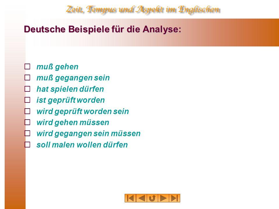 Deutsche Beispiele für die Analyse: muß gehen muß gegangen sein hat spielen dürfen ist geprüft worden wird geprüft worden sein wird gehen müssen wird