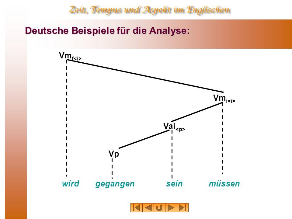 Deutsche Beispiele für die Analyse: wird Vm f müssen Vm i sein Vai gegangen Vp
