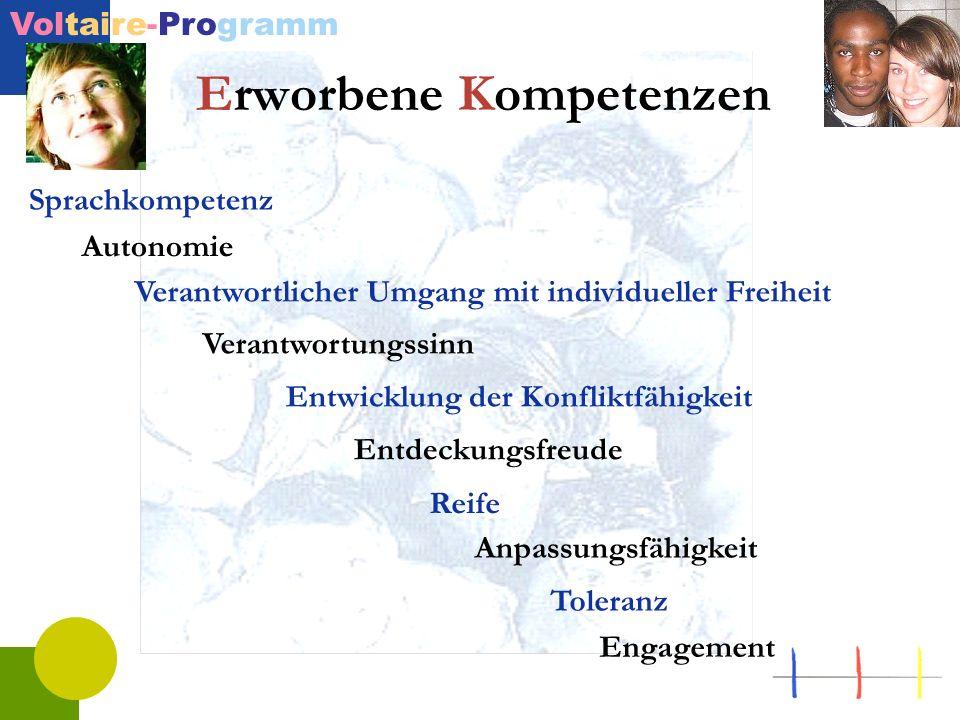 Voltaire-Programm Erworbene Kompetenzen Sprachkompetenz Engagement Anpassungsfähigkeit Entwicklung der Konfliktfähigkeit Entdeckungsfreude Toleranz Re