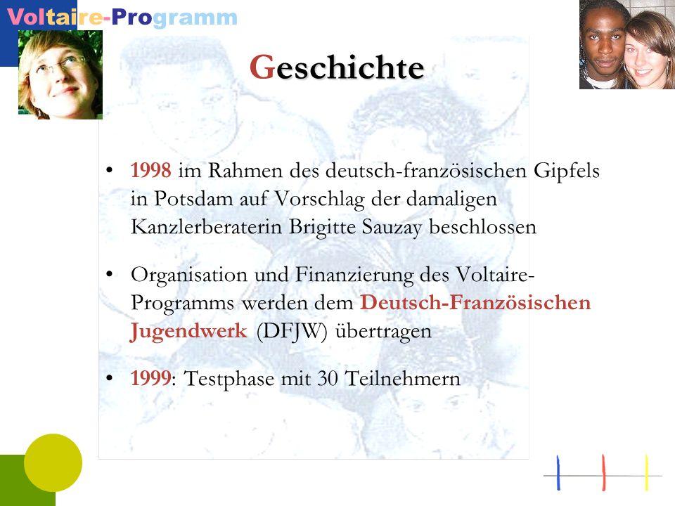 Voltaire-Programm 1998 im Rahmen des deutsch-französischen Gipfels in Potsdam auf Vorschlag der damaligen Kanzlerberaterin Brigitte Sauzay beschlossen