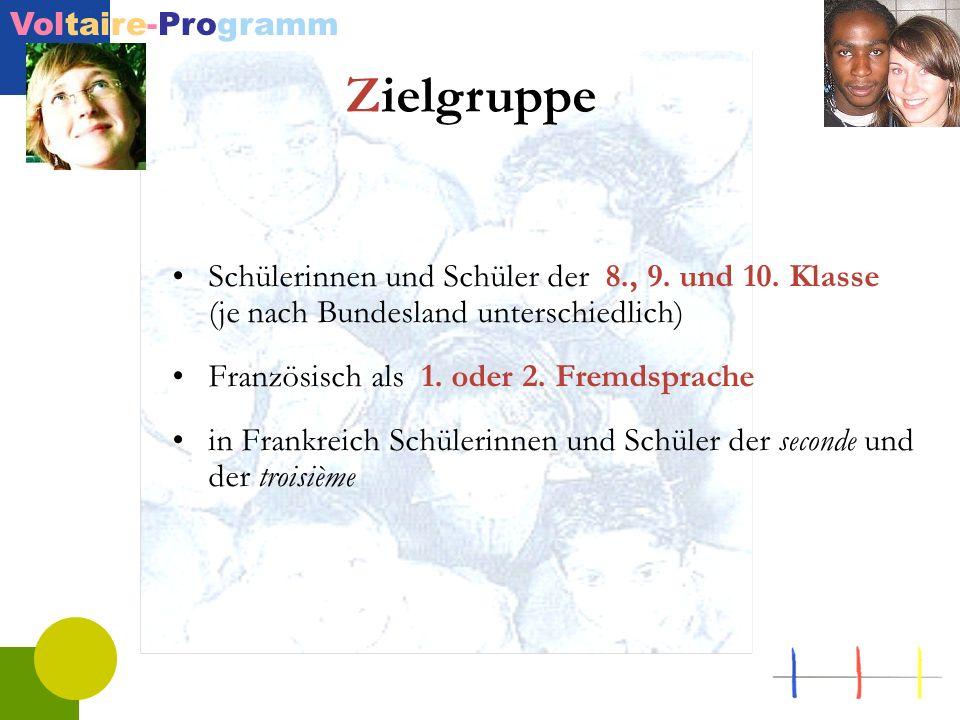 Voltaire-Programm Schülerinnen und Schüler der 8., 9. und 10. Klasse (je nach Bundesland unterschiedlich) Französisch als 1. oder 2. Fremdsprache in F