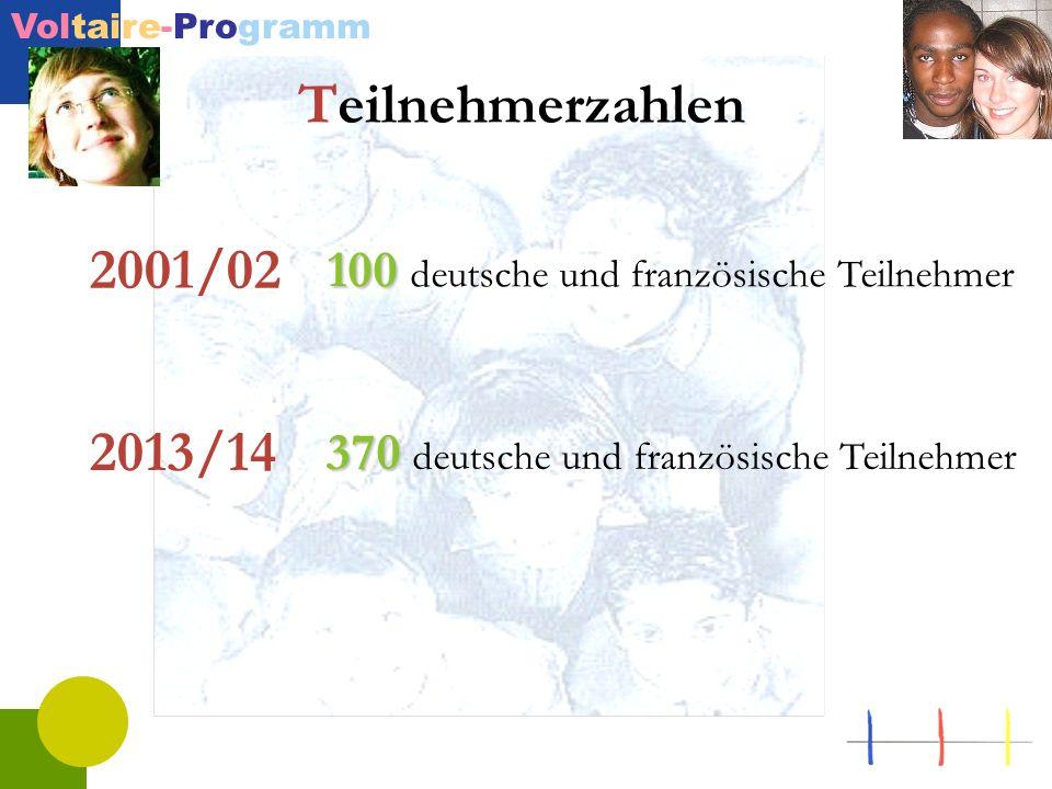 Voltaire-Programm Teilnehmerzahlen 100 100 deutsche und französische Teilnehmer 2001/02 370 370 deutsche und französische Teilnehmer 2013/14