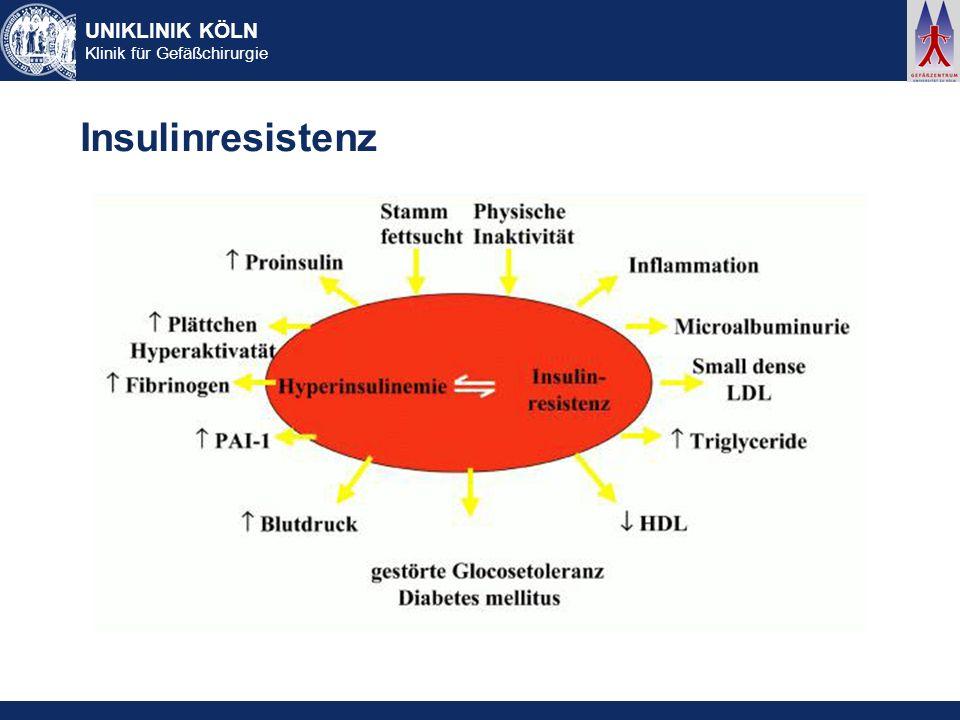 UNIKLINIK KÖLN Klinik für Gefäßchirurgie Insulinresistenz