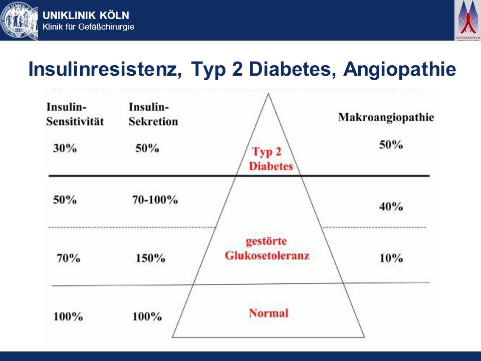 UNIKLINIK KÖLN Klinik für Gefäßchirurgie Insulinresistenz, Typ 2 Diabetes, Angiopathie
