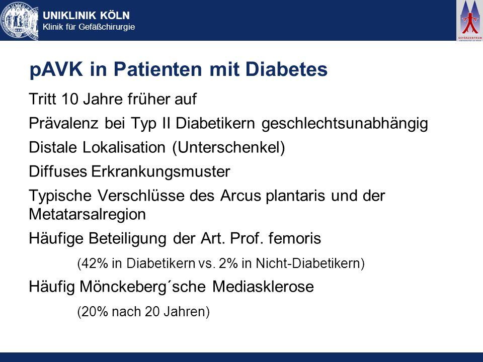 UNIKLINIK KÖLN Klinik für Gefäßchirurgie pAVK in Patienten mit Diabetes Tritt 10 Jahre früher auf Prävalenz bei Typ II Diabetikern geschlechtsunabhäng