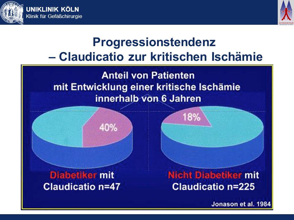 UNIKLINIK KÖLN Klinik für Gefäßchirurgie Progressionstendenz – Claudicatio zur kritischen Ischämie