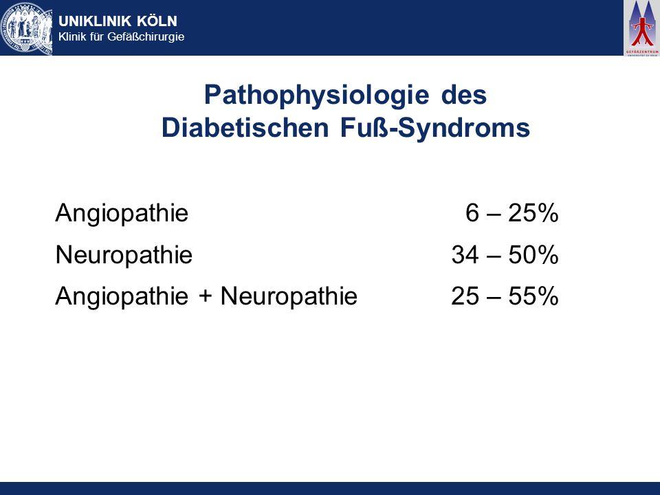 UNIKLINIK KÖLN Klinik für Gefäßchirurgie Pathophysiologie des Diabetischen Fuß-Syndroms Angiopathie 6 – 25% Neuropathie34 – 50% Angiopathie + Neuropat