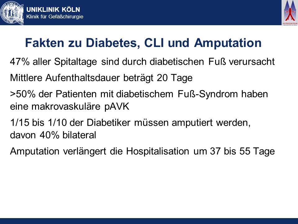 UNIKLINIK KÖLN Klinik für Gefäßchirurgie Fakten zu Diabetes, CLI und Amputation 47% aller Spitaltage sind durch diabetischen Fuß verursacht Mittlere A