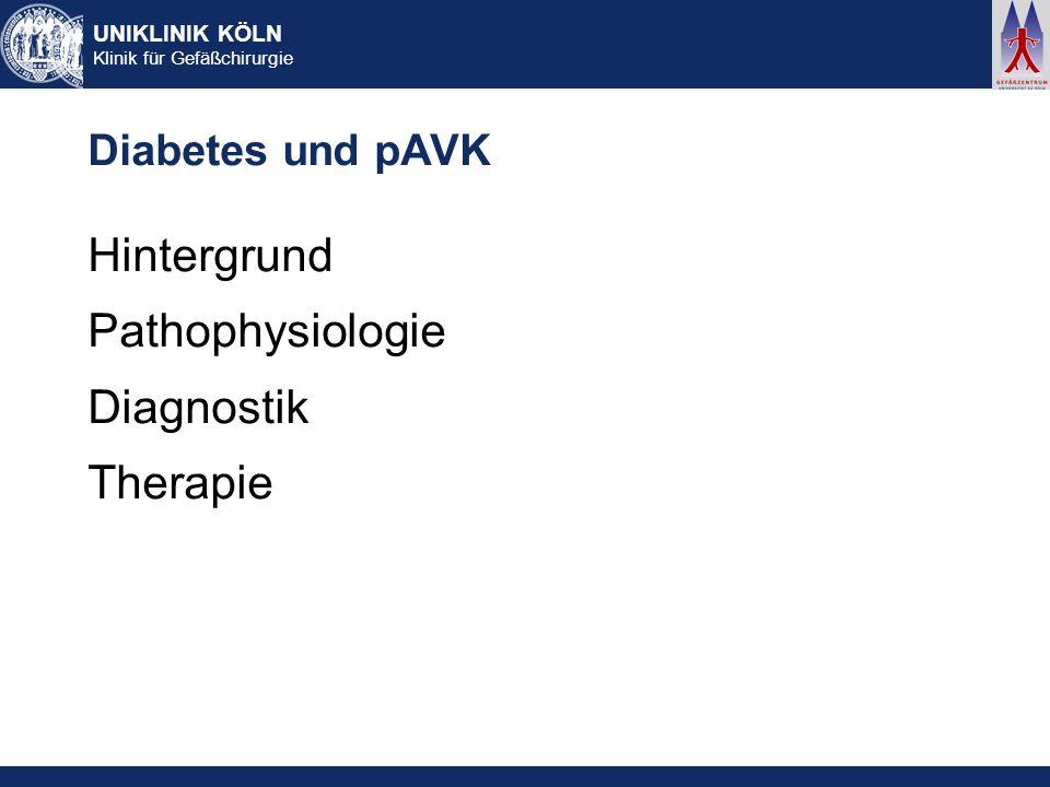 UNIKLINIK KÖLN Klinik für Gefäßchirurgie Diabetes und pAVK Hintergrund Pathophysiologie Diagnostik Therapie