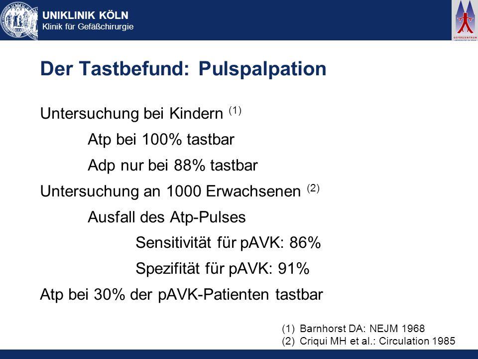 UNIKLINIK KÖLN Klinik für Gefäßchirurgie Der Tastbefund: Pulspalpation Untersuchung bei Kindern (1) Atp bei 100% tastbar Adp nur bei 88% tastbar Unter