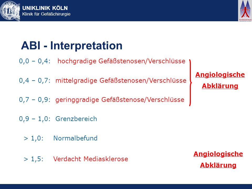 UNIKLINIK KÖLN Klinik für Gefäßchirurgie ABI - Interpretation 0,0 – 0,4: hochgradige Gefäßstenosen/Verschlüsse 0,4 – 0,7: mittelgradige Gefäßstenosen/