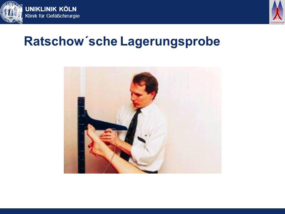 UNIKLINIK KÖLN Klinik für Gefäßchirurgie Ratschow´sche Lagerungsprobe