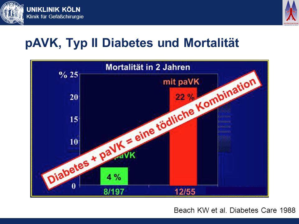 UNIKLINIK KÖLN Klinik für Gefäßchirurgie pAVK bei Patienten mit Diabetes Häufigkeit der kritischen Extremitätenischämie 1/1000 (-2000) / Jahr Alle 30 Sekunden wird weltweit das Bein eines Diabetikers amputiert