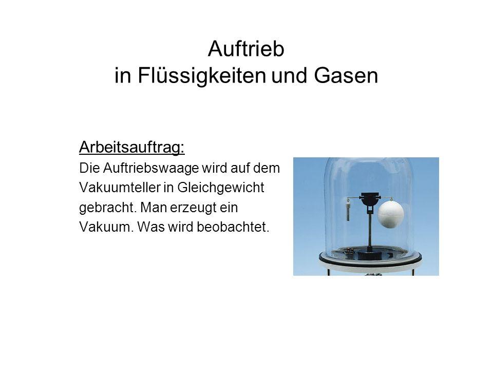 Auftrieb in Flüssigkeiten und Gasen Arbeitsauftrag: Die Auftriebswaage wird auf dem Vakuumteller in Gleichgewicht gebracht. Man erzeugt ein Vakuum. Wa
