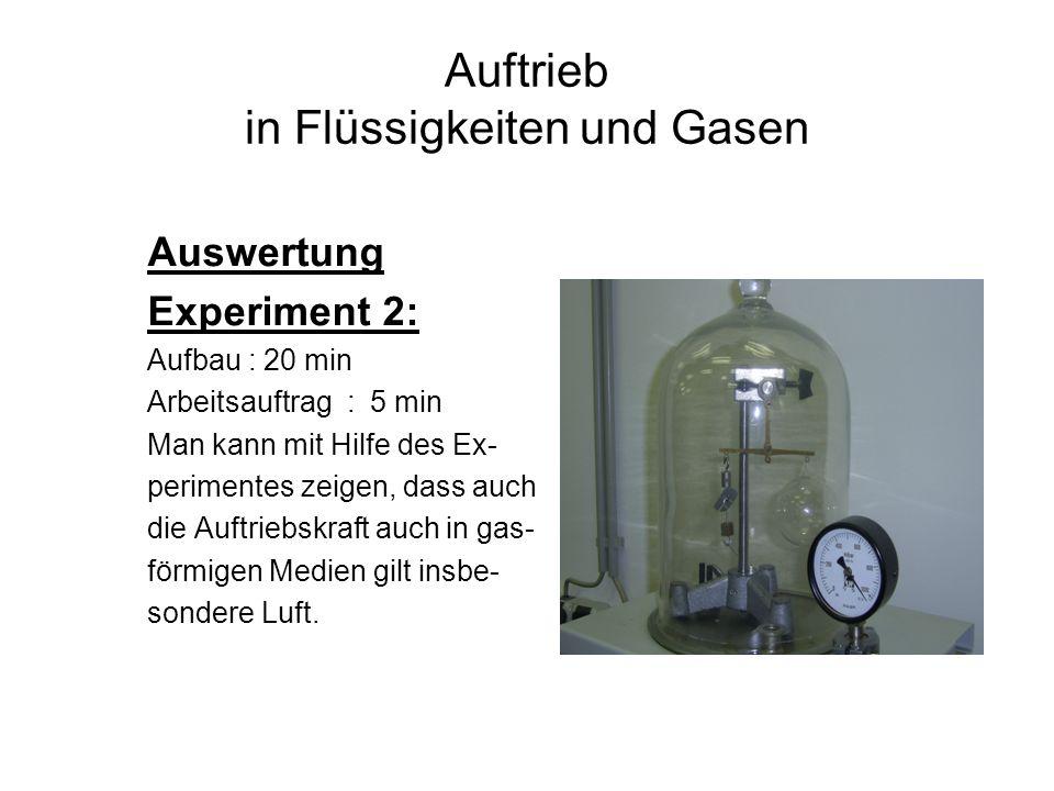 Auftrieb in Flüssigkeiten und Gasen Auswertung Experiment 2: Aufbau : 20 min Arbeitsauftrag : 5 min Man kann mit Hilfe des Ex- perimentes zeigen, dass