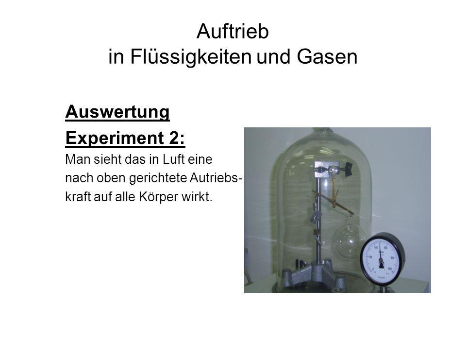 Auftrieb in Flüssigkeiten und Gasen Auswertung Experiment 2: Man sieht das in Luft eine nach oben gerichtete Autriebs- kraft auf alle Körper wirkt.