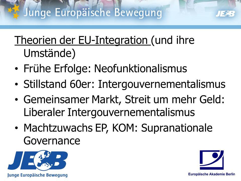 Theorien der EU-Integration (und ihre Umstände) Frühe Erfolge: Neofunktionalismus Stillstand 60er: Intergouvernementalismus Gemeinsamer Markt, Streit