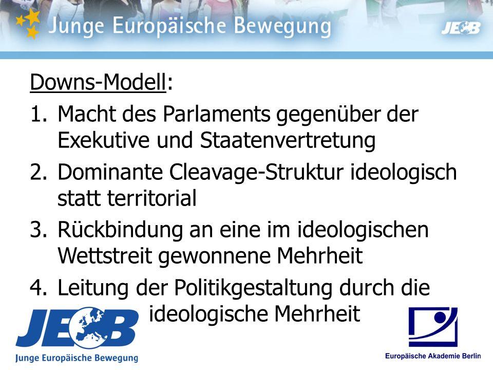 Downs-Modell: 1.Macht des Parlaments gegenüber der Exekutive und Staatenvertretung 2.Dominante Cleavage-Struktur ideologisch statt territorial 3.Rückb