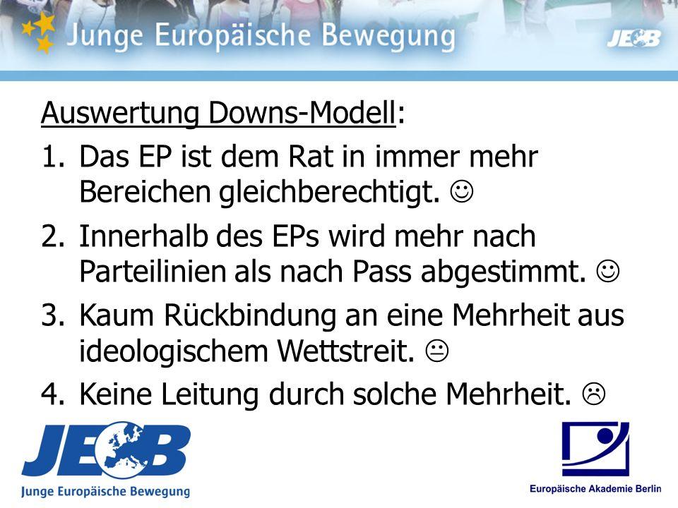 Auswertung Downs-Modell: 1.Das EP ist dem Rat in immer mehr Bereichen gleichberechtigt. 2.Innerhalb des EPs wird mehr nach Parteilinien als nach Pass
