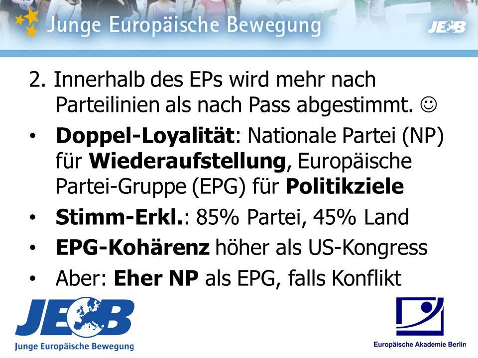 2. Innerhalb des EPs wird mehr nach Parteilinien als nach Pass abgestimmt. Doppel-Loyalität: Nationale Partei (NP) für Wiederaufstellung, Europäische
