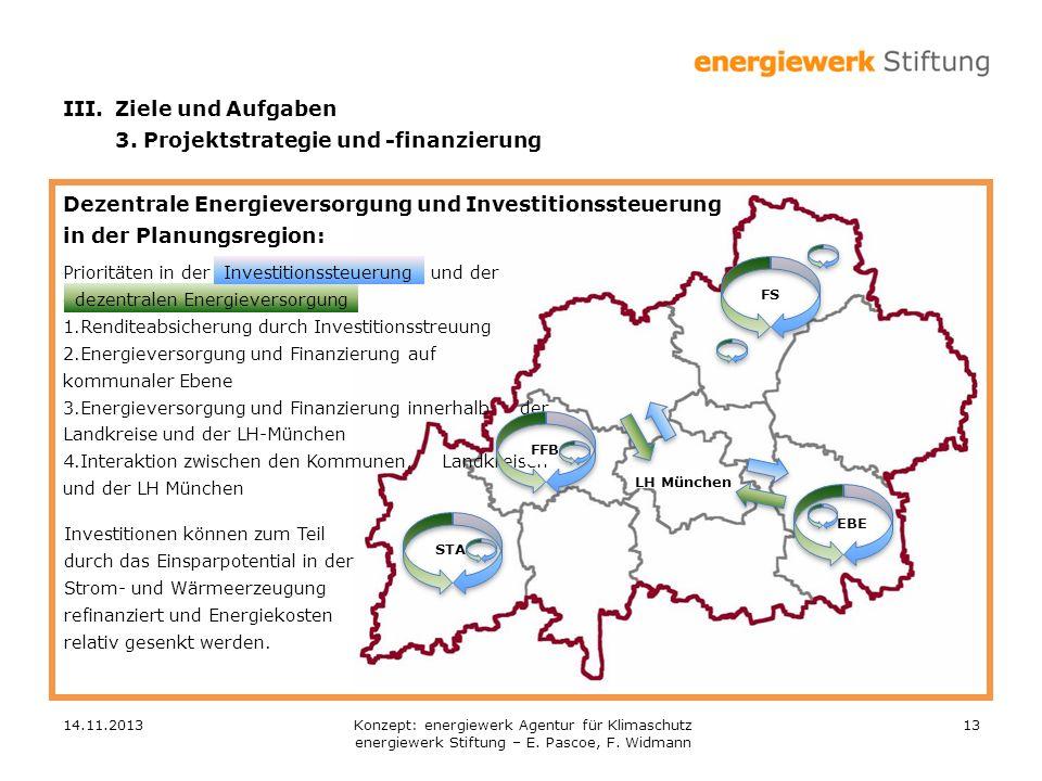 Investitionen können zum Teil durch das Einsparpotential in der Strom- und Wärmeerzeugung refinanziert und Energiekosten relativ gesenkt werden. Prior