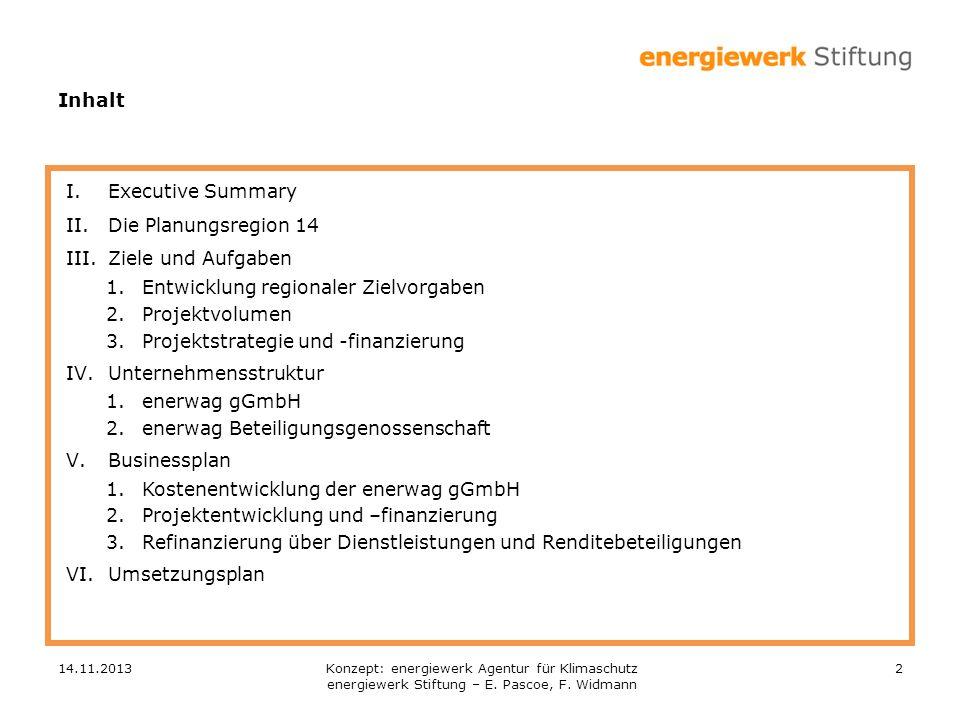 14.11.20132Konzept: energiewerk Agentur für Klimaschutz energiewerk Stiftung – E. Pascoe, F. Widmann Inhalt I.Executive Summary II.Die Planungsregion
