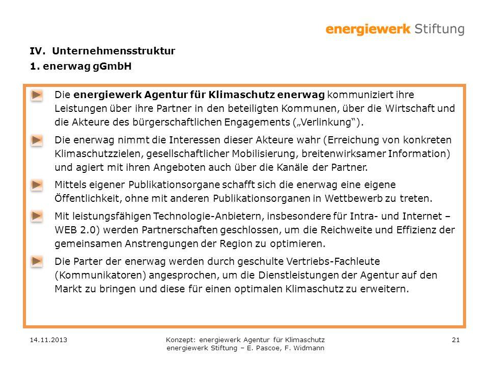 14.11.201321 Die energiewerk Agentur für Klimaschutz enerwag kommuniziert ihre Leistungen über ihre Partner in den beteiligten Kommunen, über die Wirt