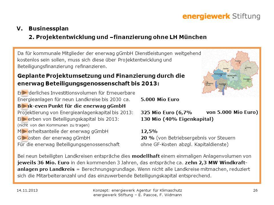 14.11.201326 Da für kommunale Mitglieder der enerwag gGmbH Dienstleistungen weitgehend kostenlos sein sollen, muss sich diese über Projektentwicklung