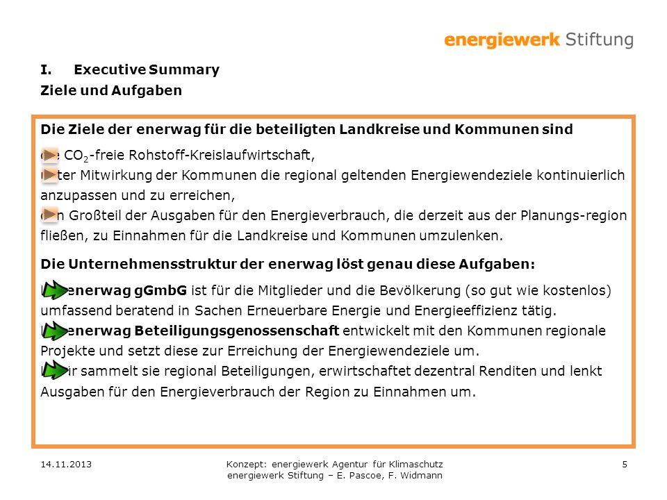 14.11.201326 Da für kommunale Mitglieder der enerwag gGmbH Dienstleistungen weitgehend kostenlos sein sollen, muss sich diese über Projektentwicklung und Beteiligungsfinanzierung refinanzieren.