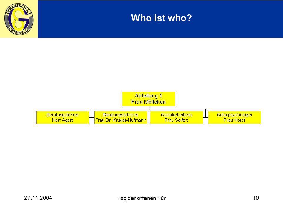 27.11.2004Tag der offenen Tür10 Who ist who?