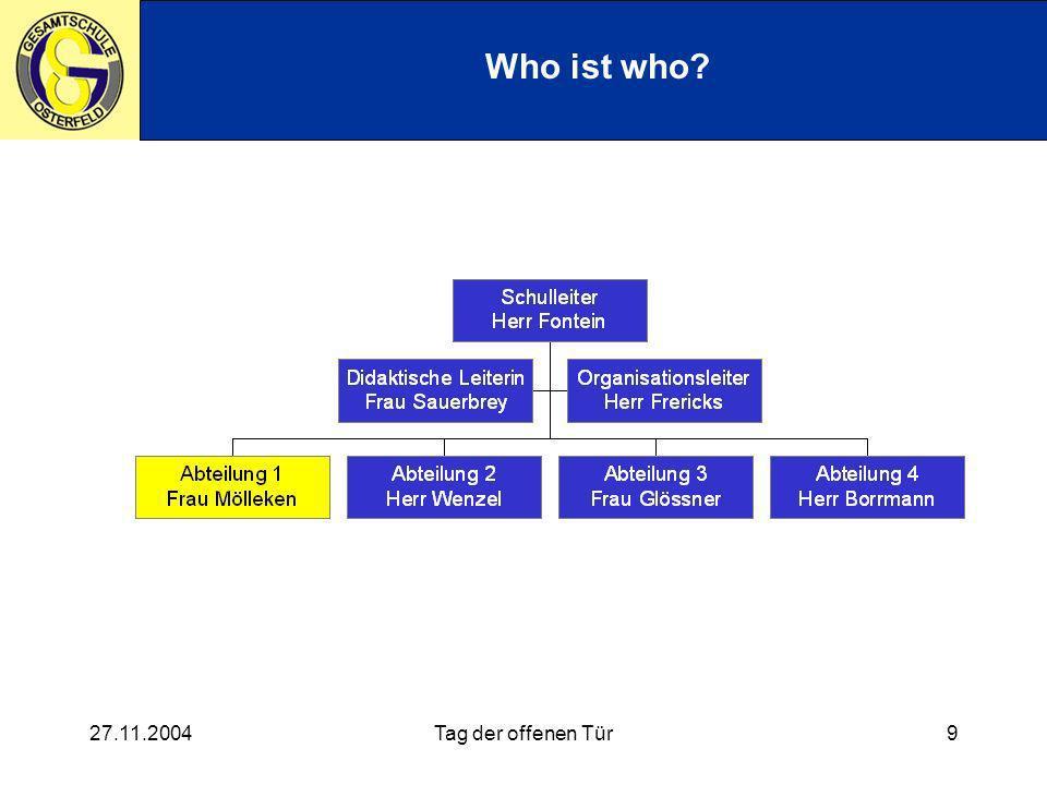27.11.2004Tag der offenen Tür9 Who ist who?