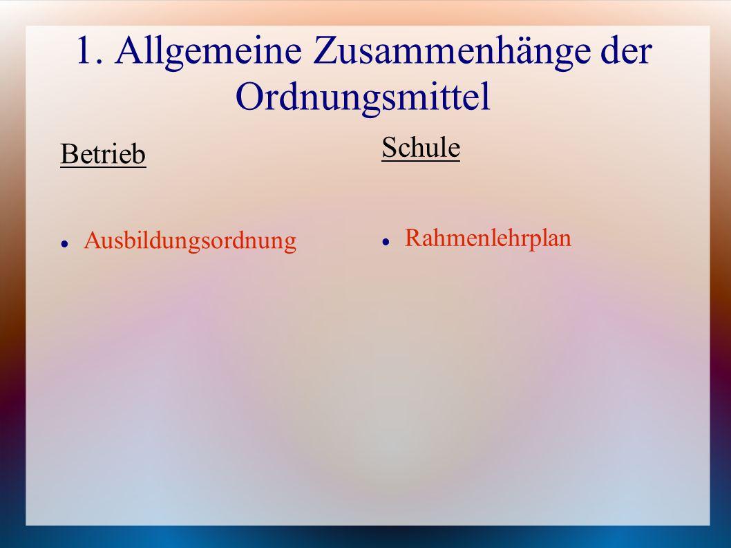 1. Allgemeine Zusammenhänge der Ordnungsmittel Betrieb Ausbildungsordnung Schule Rahmenlehrplan
