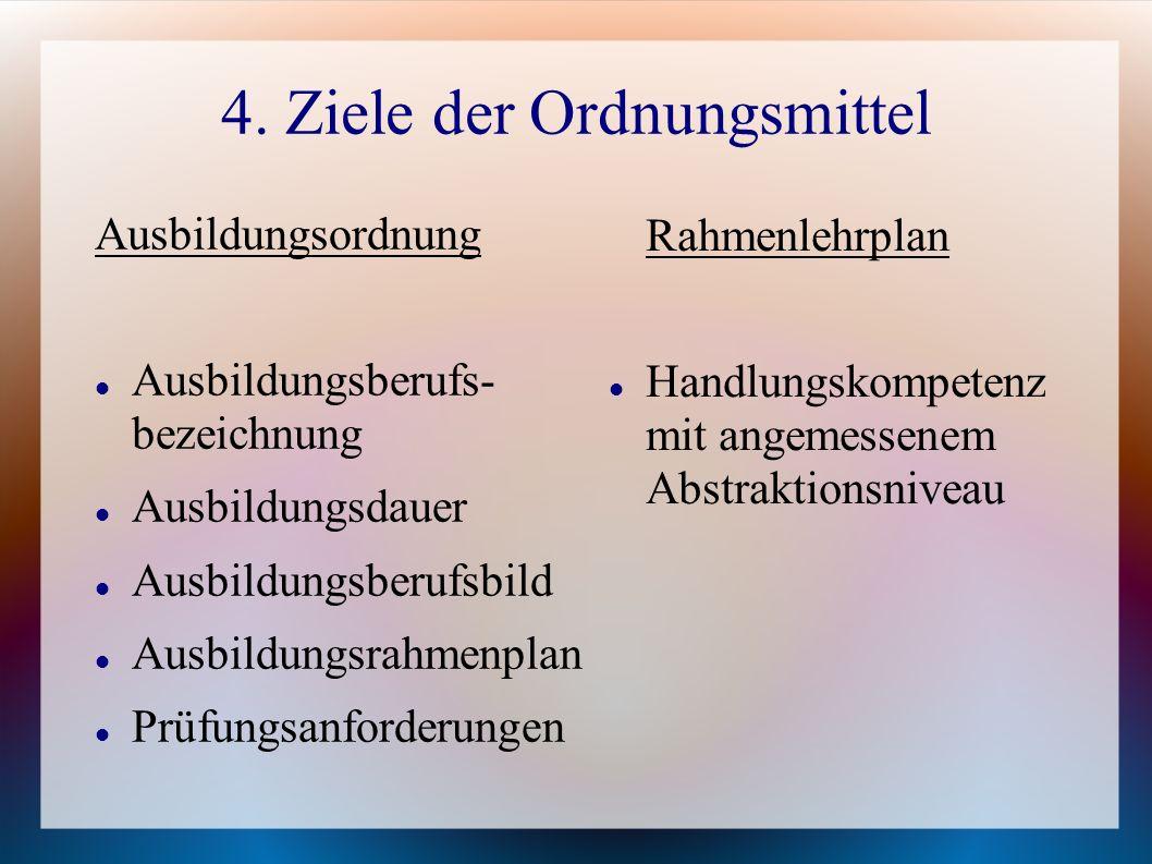 4. Ziele der Ordnungsmittel Rahmenlehrplan Handlungskompetenz mit angemessenem Abstraktionsniveau Ausbildungsordnung Ausbildungsberufs- bezeichnung Au