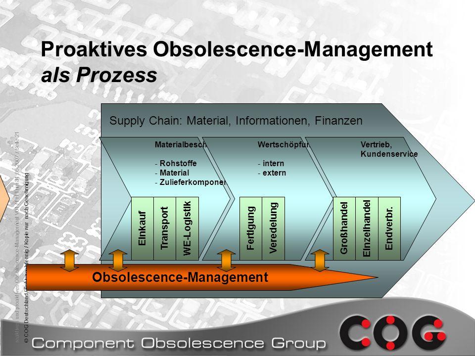 reaktives und proaktives Obsolescence-Management V01 / FH Trier 31.05.2007 / Seite 21© COG Deutschland / Schimmelpfennig / Kopie nur nach Genehmigung