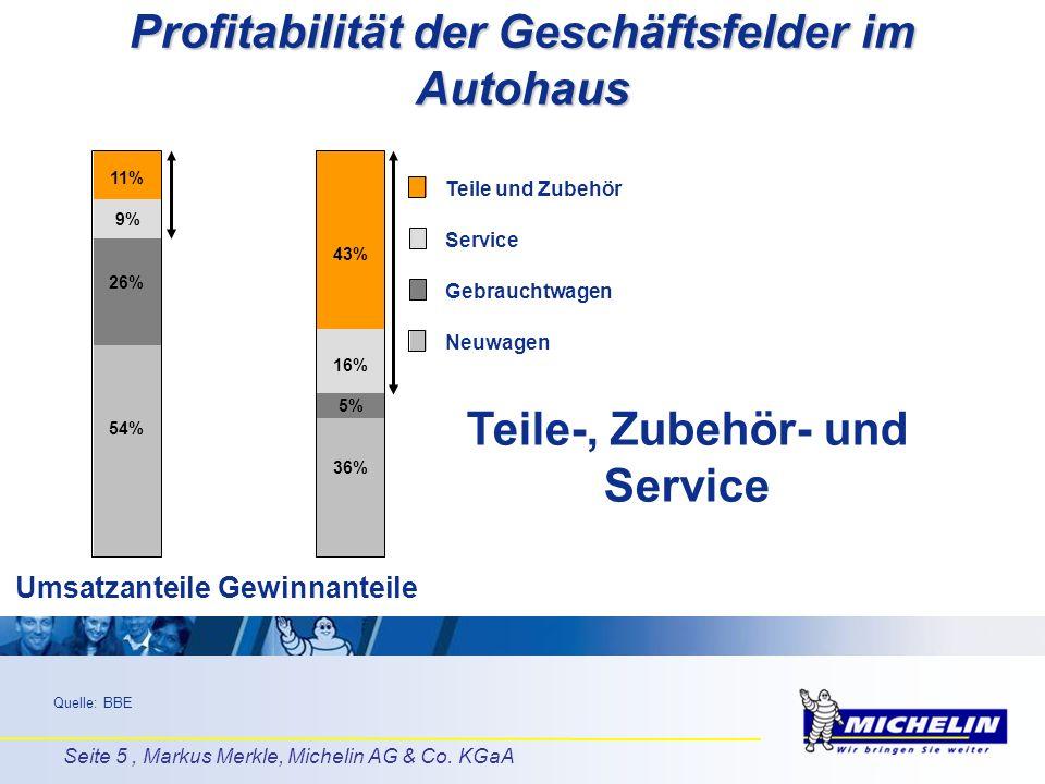 Seite 5, Markus Merkle, Michelin AG & Co. KGaA Teile und Zubehör Service Gebrauchtwagen Neuwagen Umsatzanteile Gewinnanteile Quelle: BBE Teile-, Zubeh