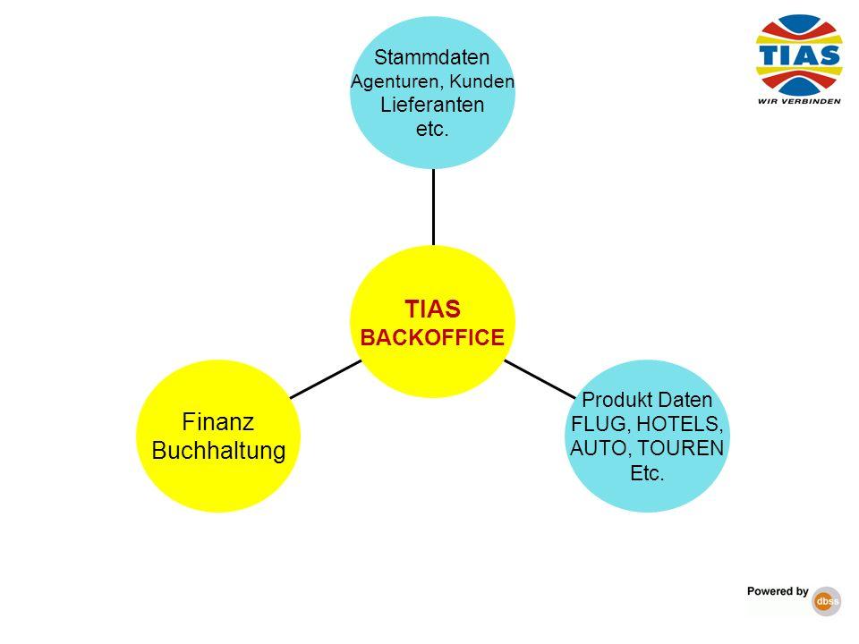 Finanz Buchhaltung Produkt Daten FLUG, HOTELS, AUTO, TOUREN Etc. Stammdaten Agenturen, Kunden Lieferanten etc. TIAS BACKOFFICE