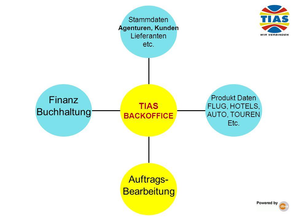 Finanz Buchhaltung Auftrags- Bearbeitung Produkt Daten FLUG, HOTELS, AUTO, TOUREN Etc. Stammdaten Agenturen, Kunden Lieferanten etc. TIAS BACKOFFICE