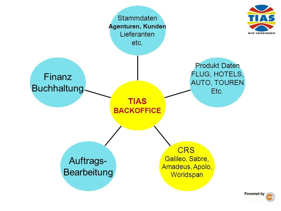 Finanz Buchhaltung Auftrags- Bearbeitung CRS Galileo, Sabre, Amadeus, Apolo, Worldspan Produkt Daten FLUG, HOTELS, AUTO, TOUREN Etc. Stammdaten Agentu