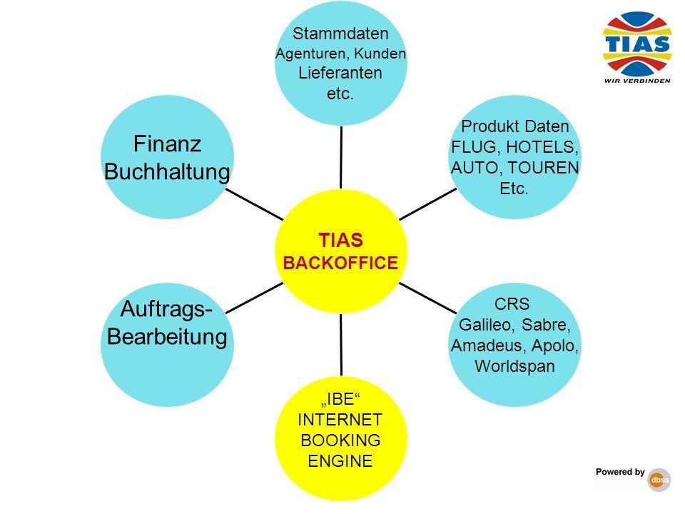Finanz Buchhaltung Auftrags- Bearbeitung IBE INTERNET BOOKING ENGINE CRS Galileo, Sabre, Amadeus, Apolo, Worldspan Produkt Daten FLUG, HOTELS, AUTO, T