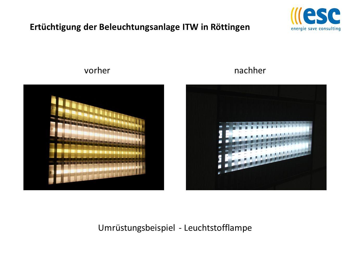 Ertüchtigung der Beleuchtungsanlage ITW in Röttingen Umrüstungsbeispiel – Quecksilberdampflampe Links: vorherRechts: nachher Vorher: 36 Hallentiefstrahler mit 400W HQL Nachher: 36 Hallen- Flächenleuchten mit 4 x 49W LL Ergebnis: Energieverbrauch: - 54% Verbesserung Licht: + 30% Lampenstandzeit: + 500%
